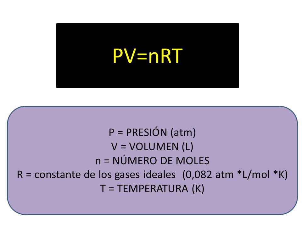 PV=nRT P = PRESIÓN (atm) V = VOLUMEN (L) n = NÚMERO DE MOLES R = constante de los gases ideales (0,082 atm *L/mol *K) T = TEMPERATURA (K)