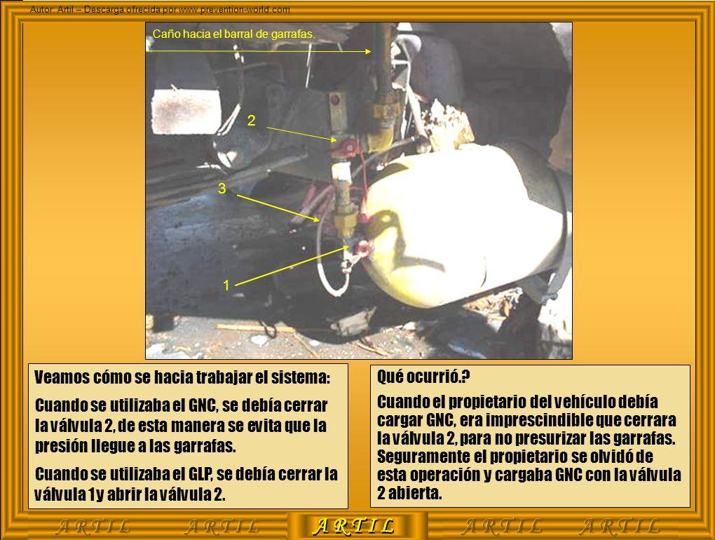 A R T I L Autor: Artil – Descarga ofrecida por www.prevention-world.com Caño hacia el barral de garrafas. 3 2 1 Veamos cómo se hacia trabajar el siste