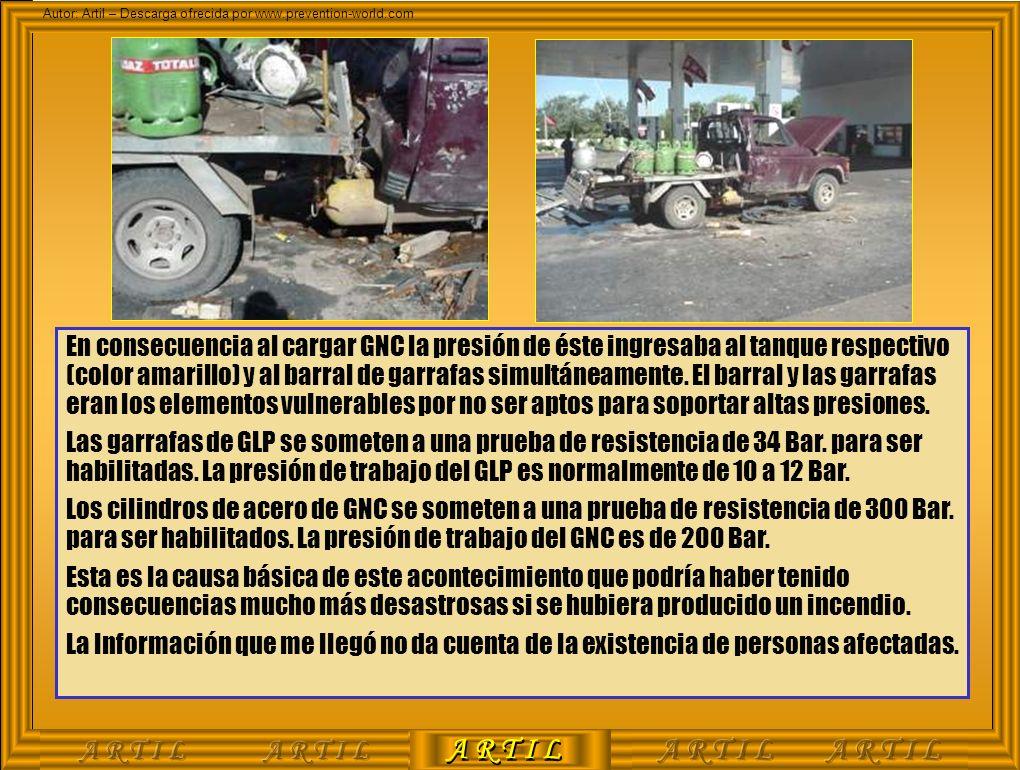 A R T I L Autor: Artil – Descarga ofrecida por www.prevention-world.com En consecuencia al cargar GNC la presión de éste ingresaba al tanque respectiv