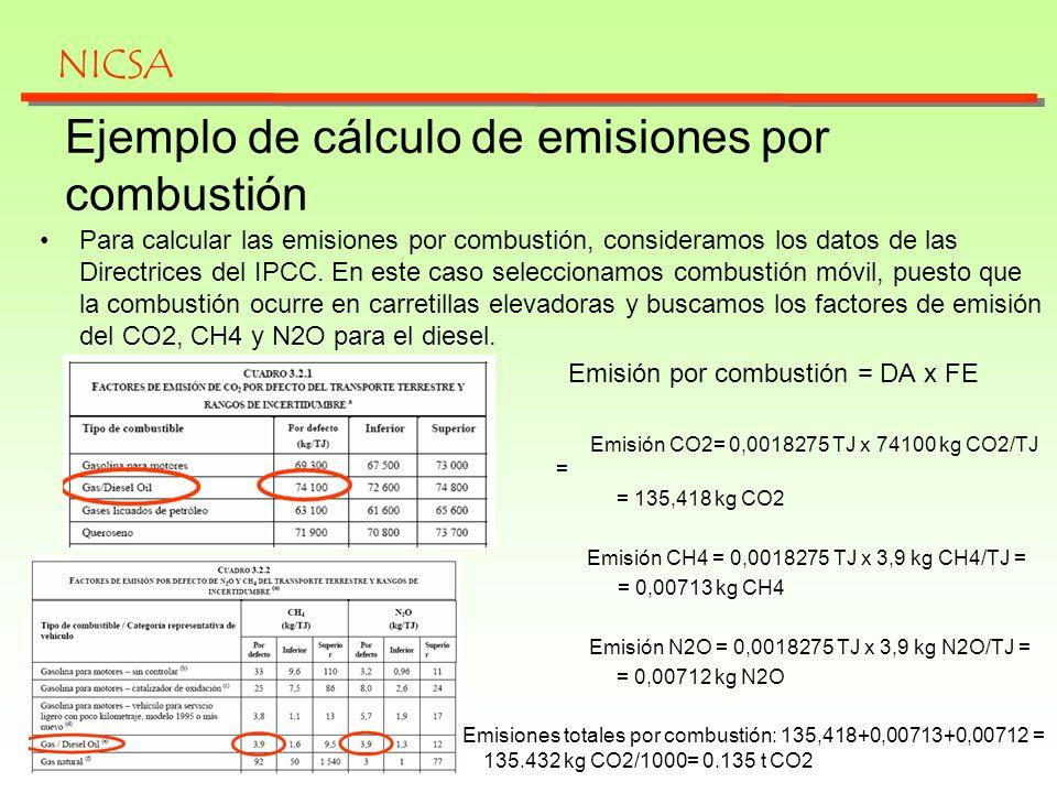 2.3 Consumo de energía eléctrica o térmica En este apartado deberá cumplimentarse el consumo de energía eléctrica o térmica total durante la realización de la obra.