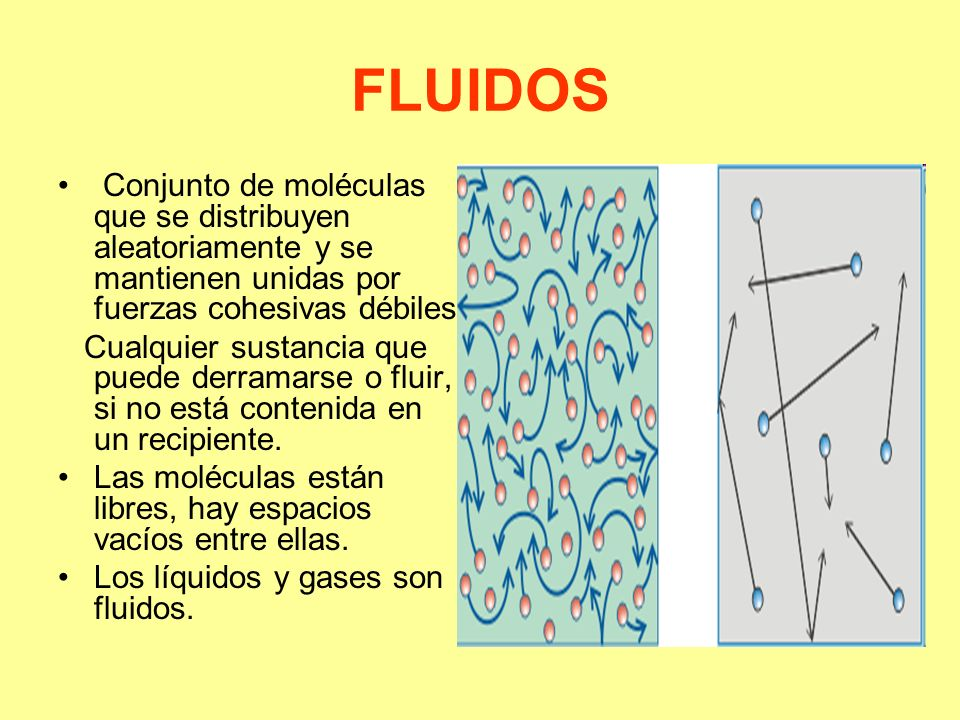 FLUIDOS Conjunto de moléculas que se distribuyen aleatoriamente y se mantienen unidas por fuerzas cohesivas débiles Cualquier sustancia que puede derramarse o fluir, si no está contenida en un recipiente.