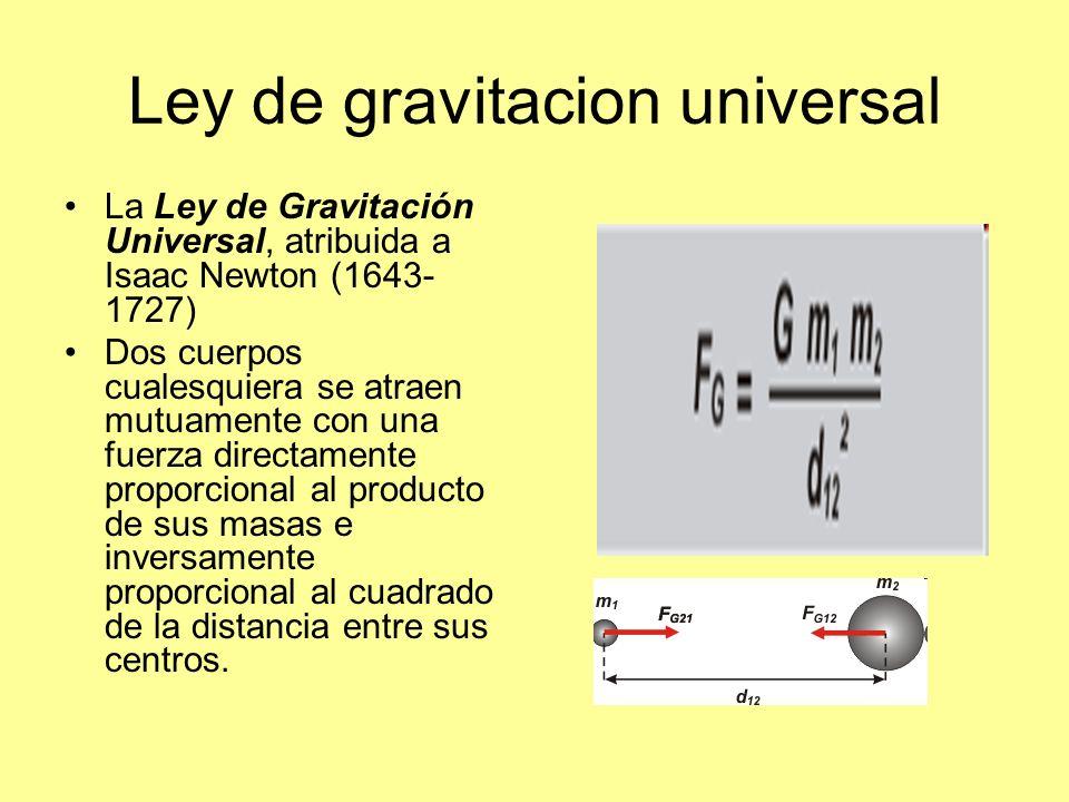 Ley de gravitacion universal La Ley de Gravitación Universal, atribuida a Isaac Newton (1643- 1727) Dos cuerpos cualesquiera se atraen mutuamente con una fuerza directamente proporcional al producto de sus masas e inversamente proporcional al cuadrado de la distancia entre sus centros.