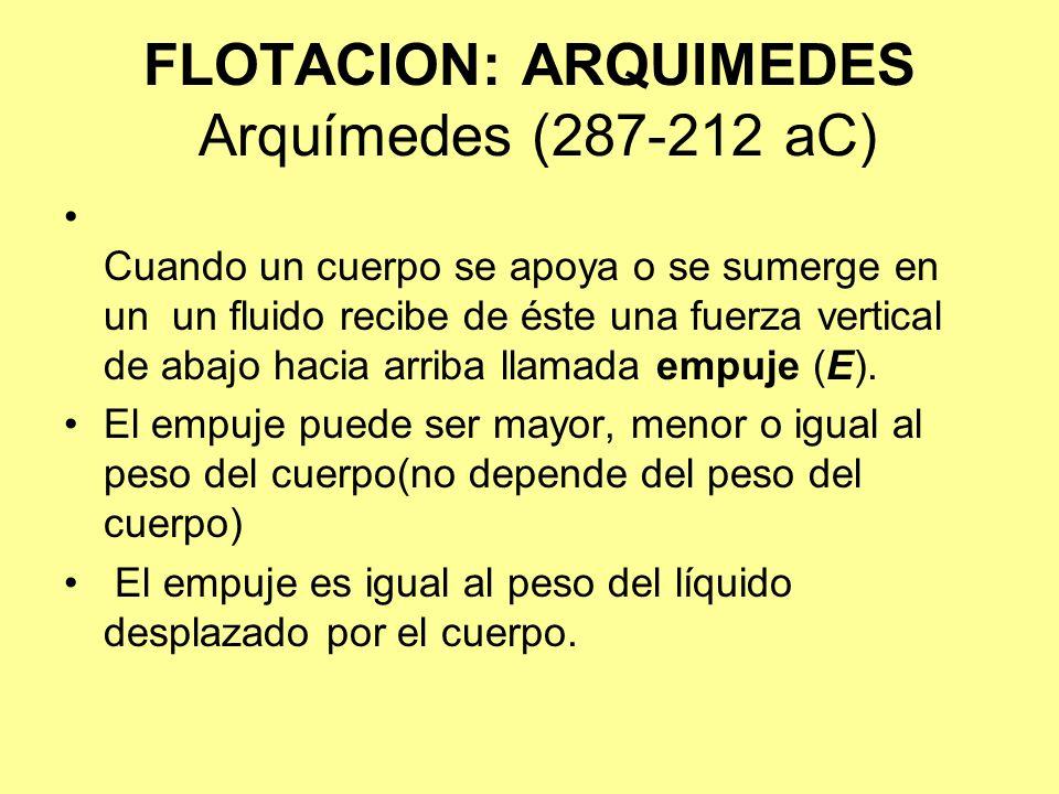 FLOTACION: ARQUIMEDES Arquímedes (287-212 aC) Cuando un cuerpo se apoya o se sumerge en un un fluido recibe de éste una fuerza vertical de abajo hacia arriba llamada empuje (E).