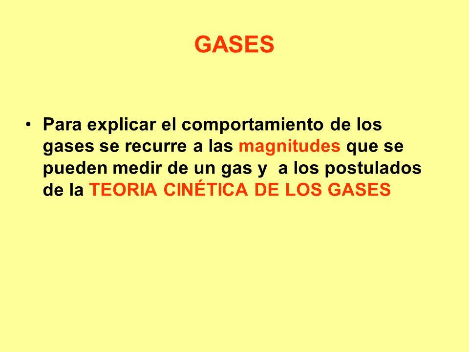 GASES Para explicar el comportamiento de los gases se recurre a las magnitudes que se pueden medir de un gas y a los postulados de la TEORIA CINÉTICA