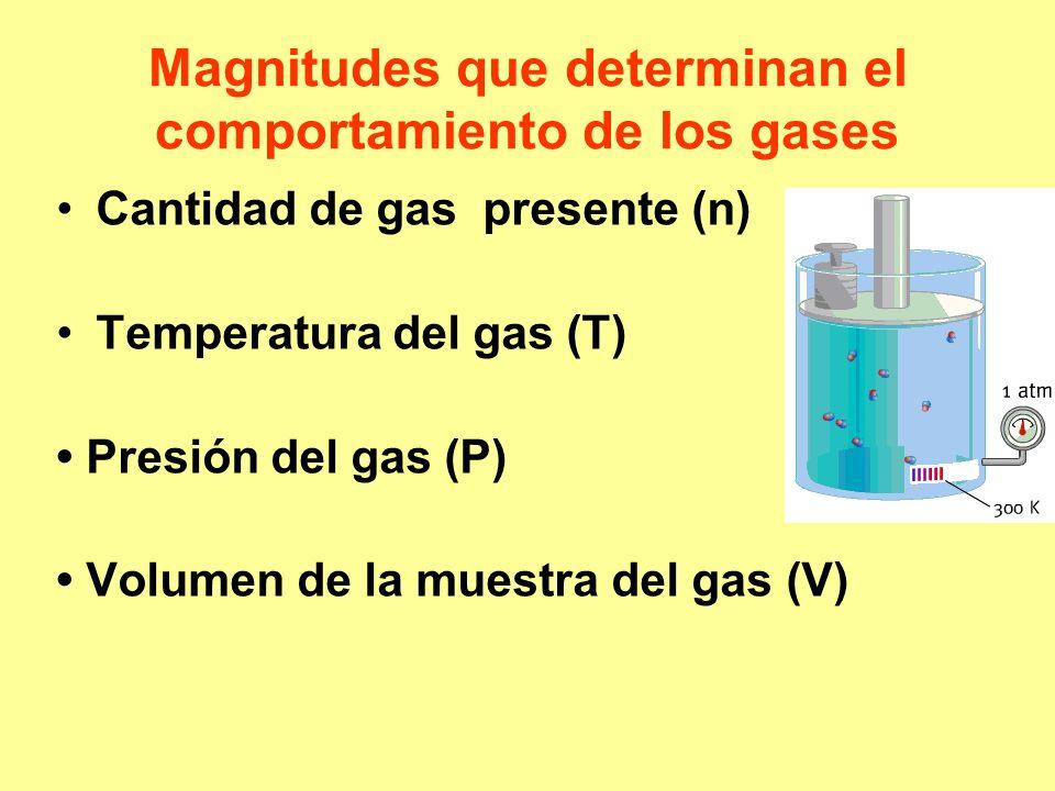 Magnitudes que determinan el comportamiento de los gases Cantidad de gas presente (n) Temperatura del gas (T) Presión del gas (P) Volumen de la muestr