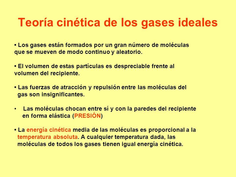 Teoría cinética de los gases ideales Los gases están formados por un gran número de moléculas que se mueven de modo continuo y aleatorio. El volumen d