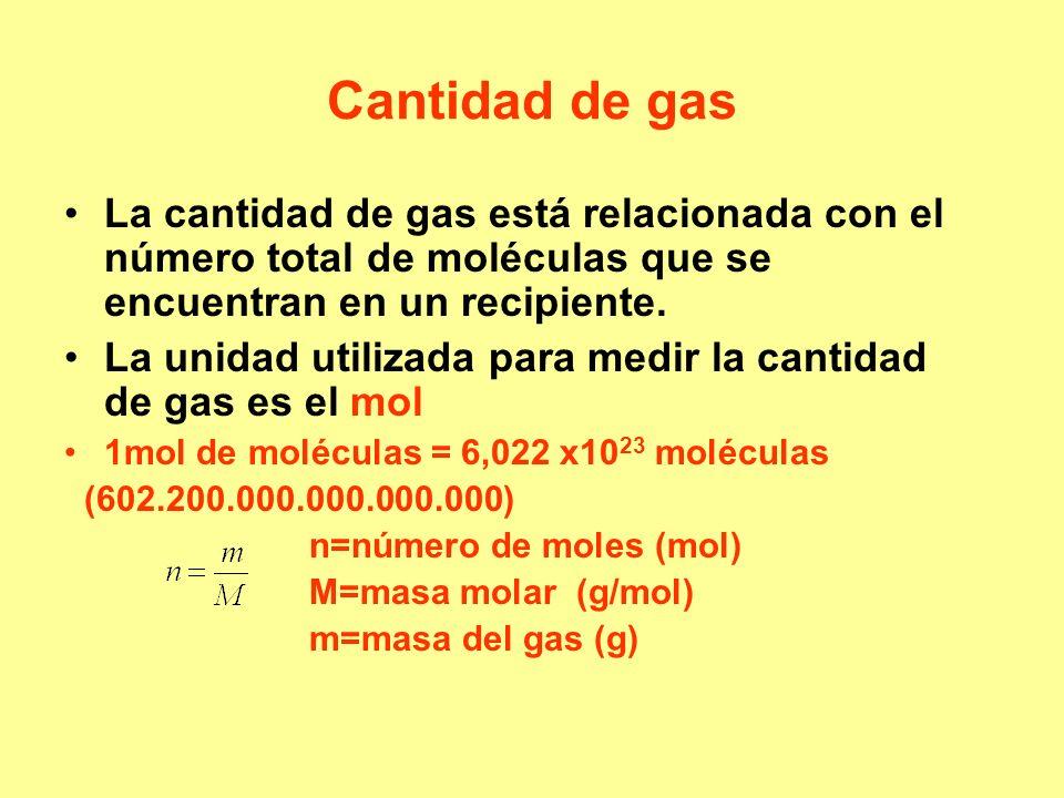 Cantidad de gas La cantidad de gas está relacionada con el número total de moléculas que se encuentran en un recipiente. La unidad utilizada para medi