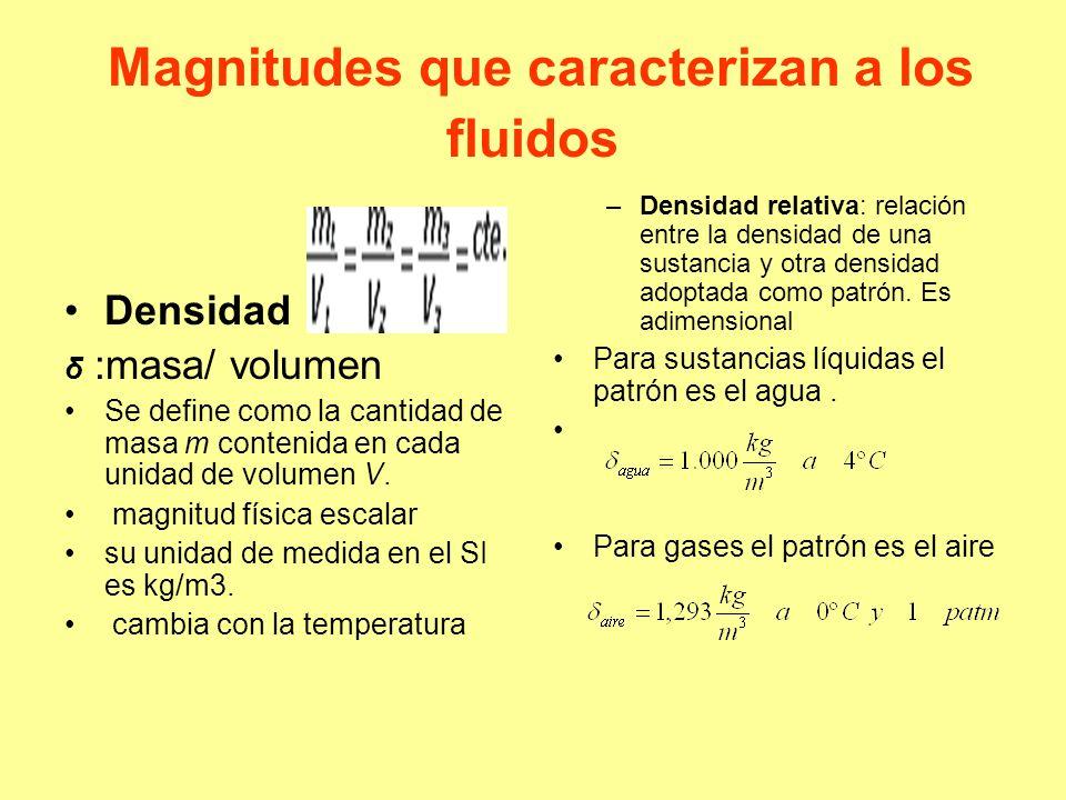 Magnitudes que caracterizan a los fluidos Densidad δ :masa/ volumen Se define como la cantidad de masa m contenida en cada unidad de volumen V.