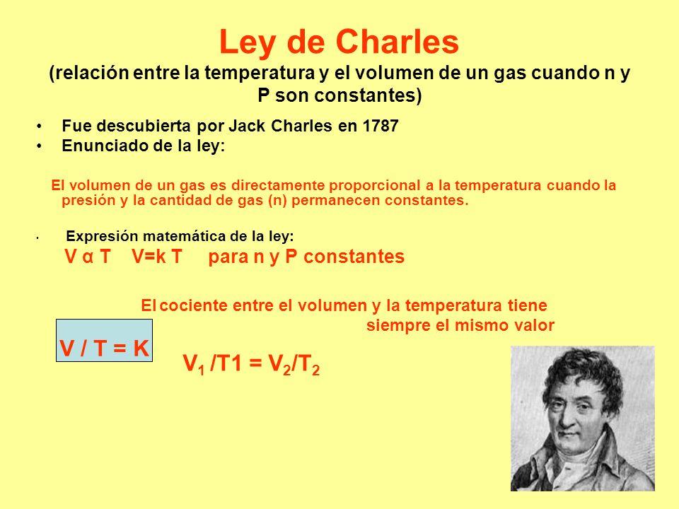 Ley de Charles (relación entre la temperatura y el volumen de un gas cuando n y P son constantes) Fue descubierta por Jack Charles en 1787 Enunciado de la ley: El volumen de un gas es directamente proporcional a la temperatura cuando la presión y la cantidad de gas (n) permanecen constantes.