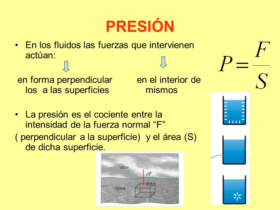 PRESIÓN En los fluidos las fuerzas que intervienen actúan: en forma perpendicular en el interior de los a las superficies mismos La presión es el coci