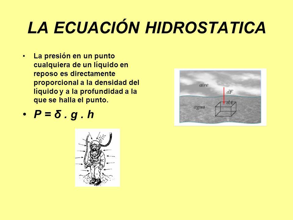 La presión en un punto cualquiera de un líquido en reposo es directamente proporcional a la densidad del líquido y a la profundidad a la que se halla el punto.