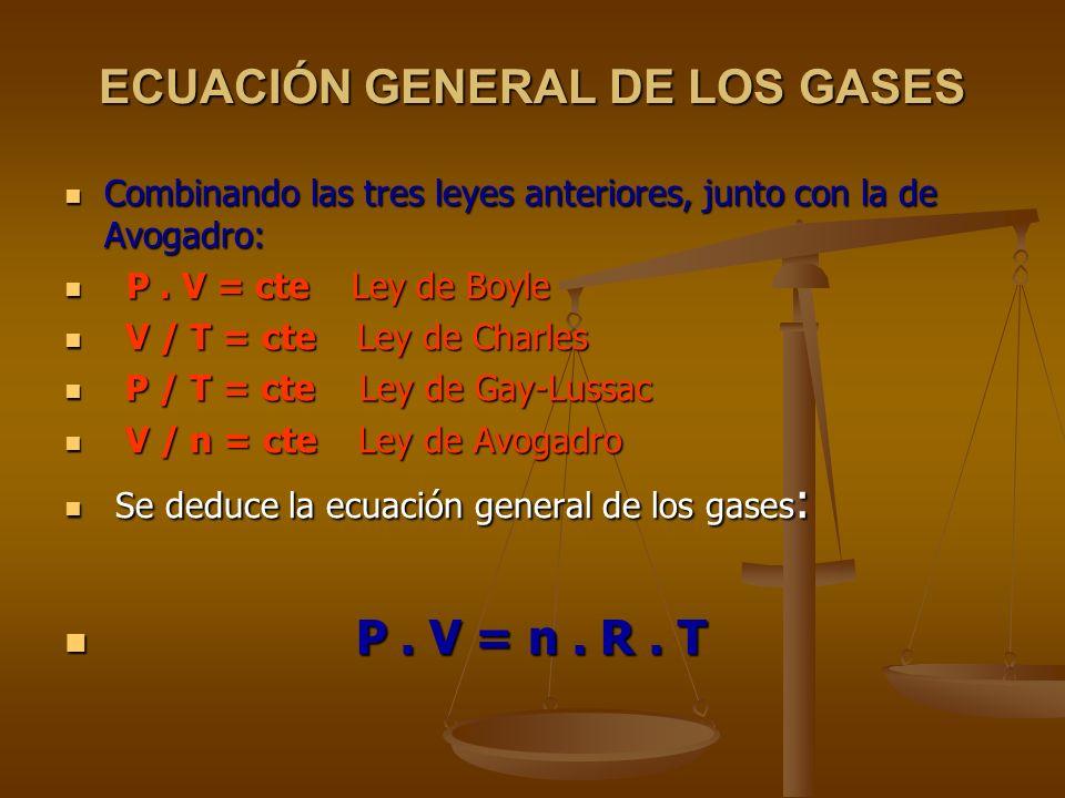 LEY DE AVOGADRO Para cualquier gas en el que se mantiene constante la temperatura y la presión, el volumen es directamente proporcional al número de moles: Para cualquier gas en el que se mantiene constante la temperatura y la presión, el volumen es directamente proporcional al número de moles: V/n = cte.