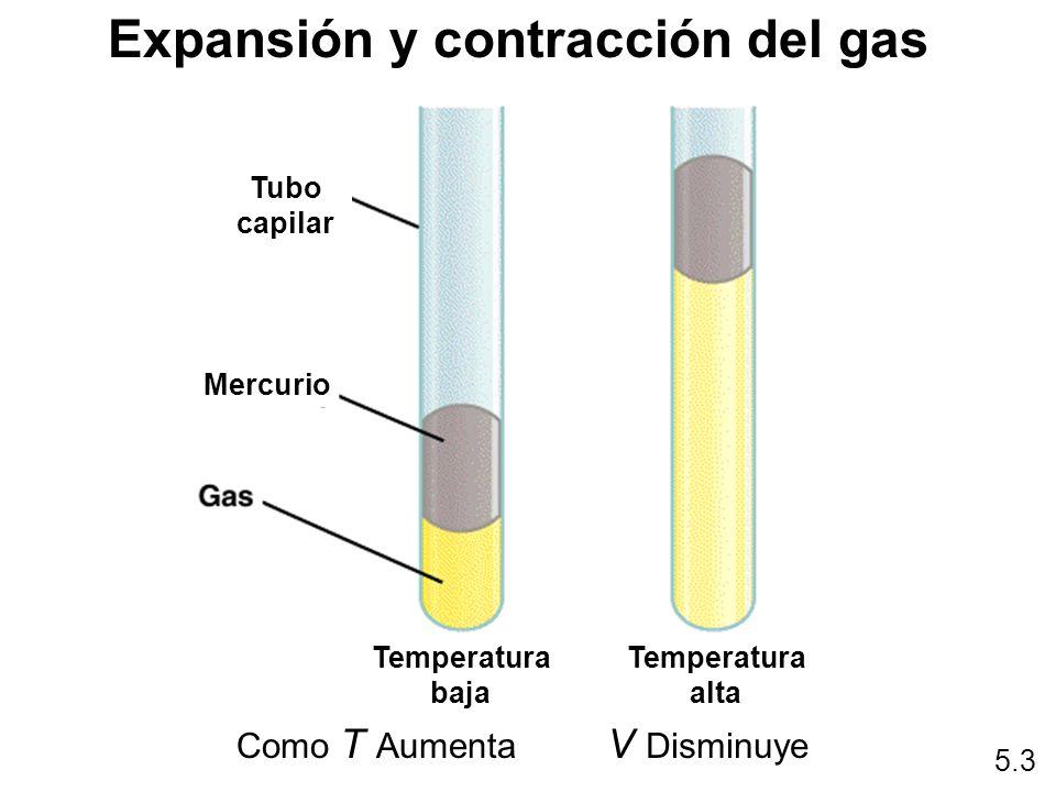 Como T Aumenta V Disminuye 5.3 Expansión y contracción del gas Tubo capilar Mercurio Temperatura baja Temperatura alta