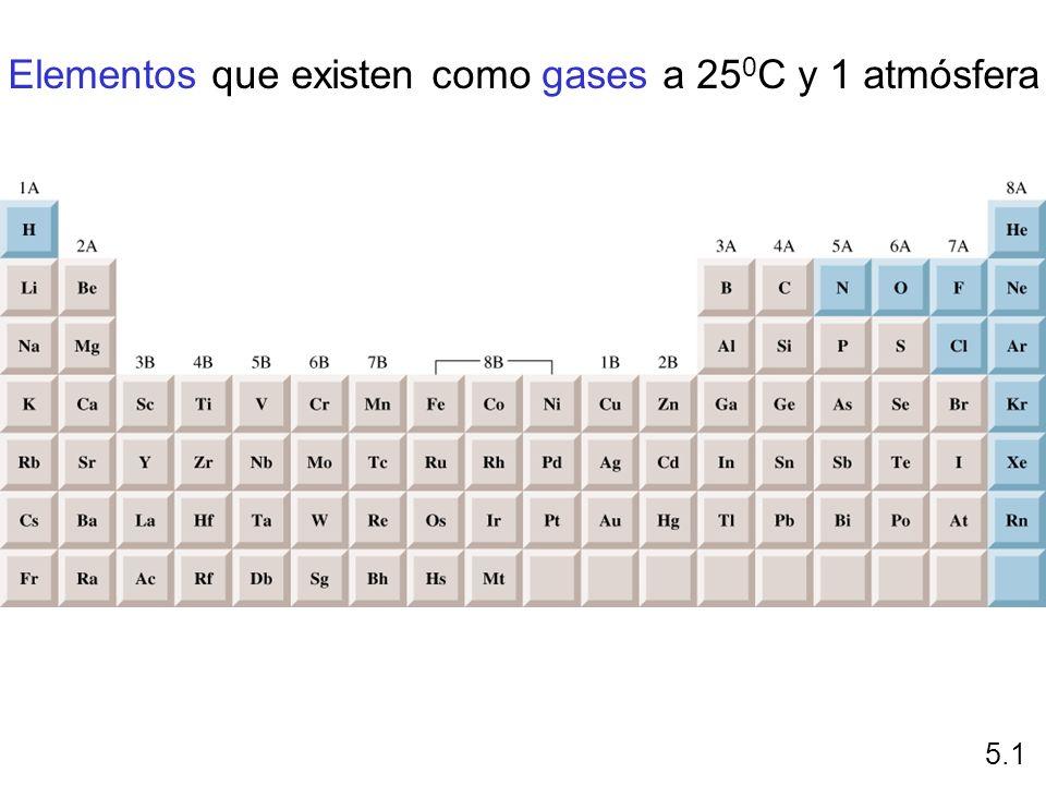 Efecto de las fuerzas intermoleculares sobre la presión ejercida por un gas 5.8