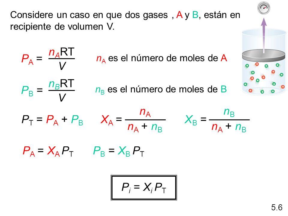 Considere un caso en que dos gases, A y B, están en un recipiente de volumen V. P A = n A RT V P B = n B RT V n A es el número de moles de A n B es el