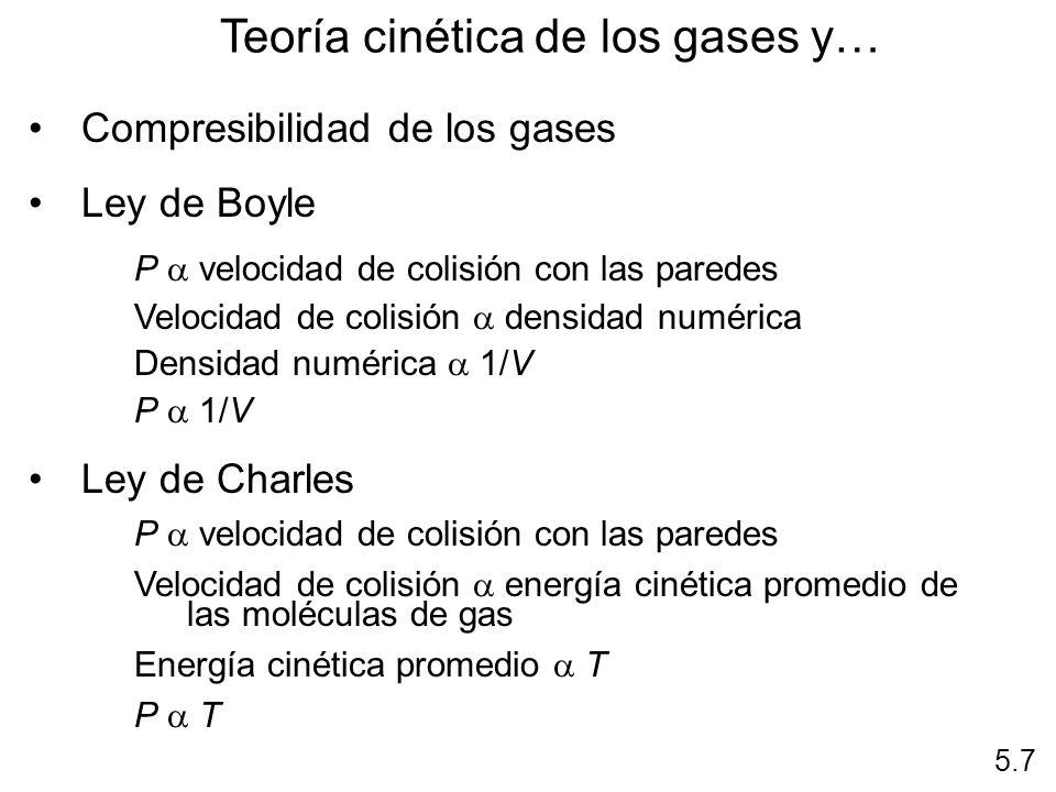 Teoría cinética de los gases y… Compresibilidad de los gases Ley de Boyle P velocidad de colisión con las paredes Velocidad de colisión densidad numér