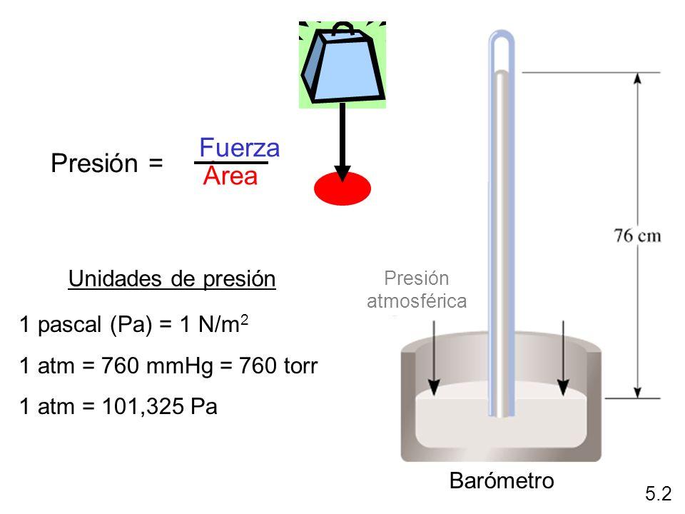 Unidades de presión 1 pascal (Pa) = 1 N/m 2 1 atm = 760 mmHg = 760 torr 1 atm = 101,325 Pa 5.2 Barómetro Presión = Fuerza Área Presión atmosférica