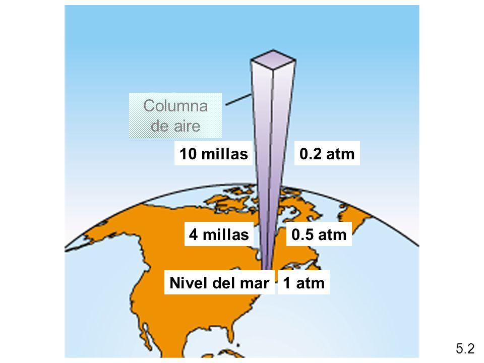 Teoría cinética de los gases y… Compresibilidad de los gases Ley de Boyle P velocidad de colisión con las paredes Velocidad de colisión densidad numérica Densidad numérica 1/V P 1/V Ley de Charles P velocidad de colisión con las paredes Velocidad de colisión energía cinética promedio de las moléculas de gas Energía cinética promedio T P T 5.7