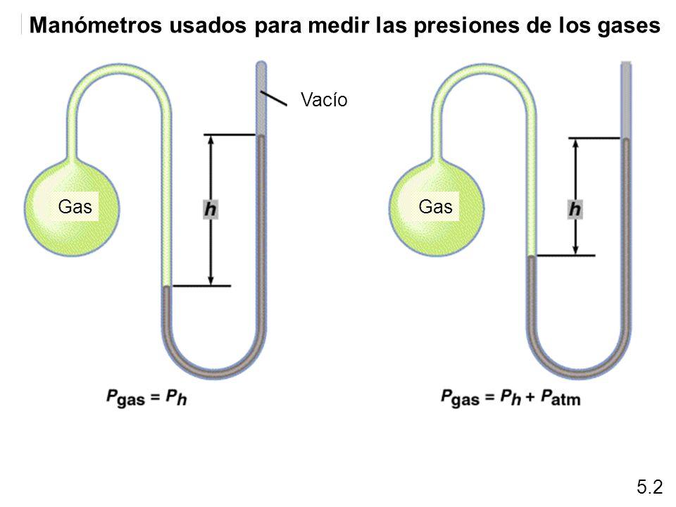5.2 Manómetros usados para medir las presiones de los gases Gas Vacío