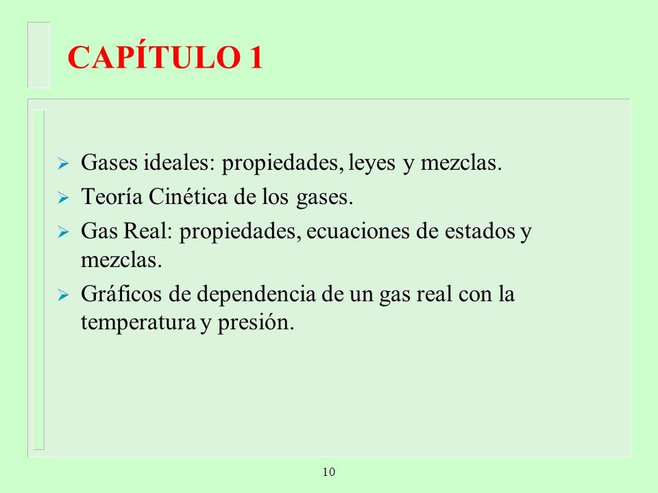 CAPÍTULO 1 Gases ideales: propiedades, leyes y mezclas. Teoría Cinética de los gases. Gas Real: propiedades, ecuaciones de estados y mezclas. Gráficos