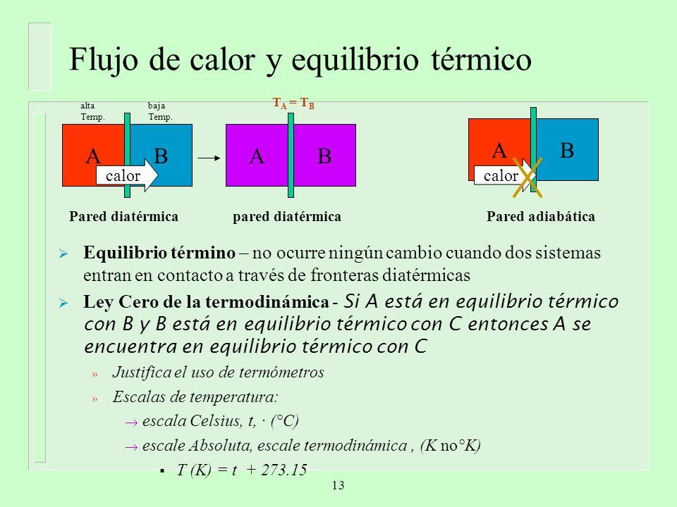 Flujo de calor y equilibrio térmico Equilibrio término – no ocurre ningún cambio cuando dos sistemas entran en contacto a través de fronteras diatérmi