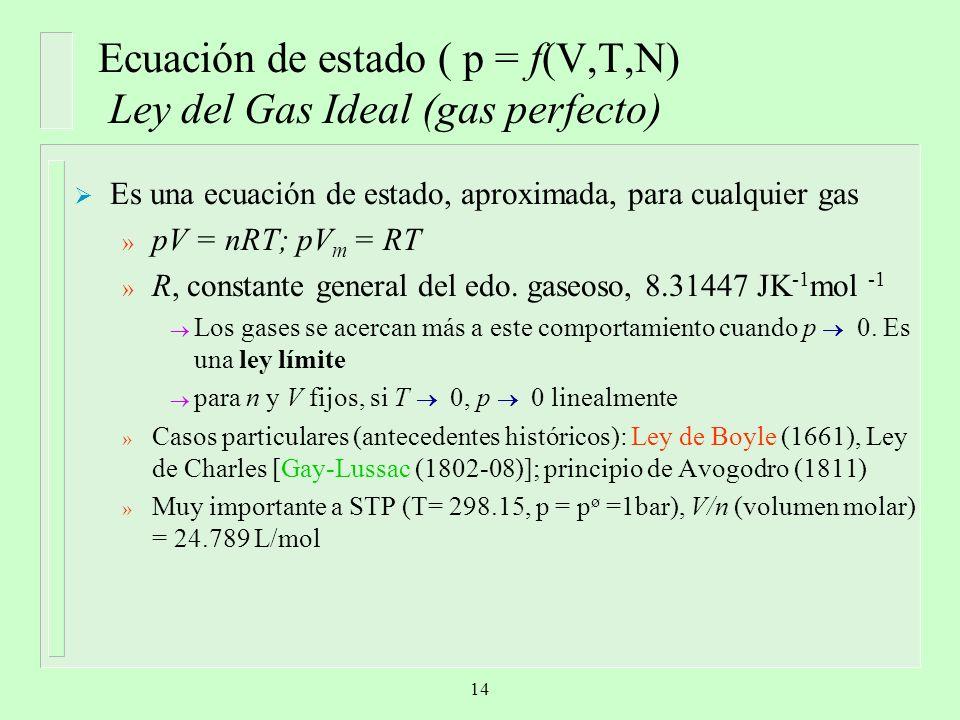 Ecuación de estado ( p = f(V,T,N) Ley del Gas Ideal (gas perfecto) Es una ecuación de estado, aproximada, para cualquier gas » pV = nRT; pV m = RT » R