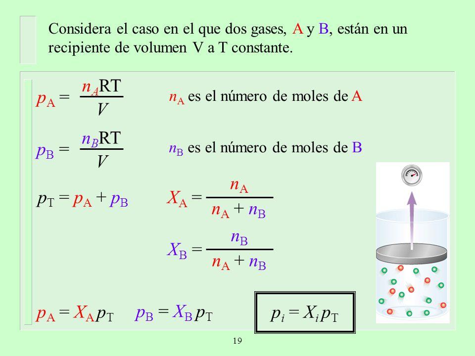 Considera el caso en el que dos gases, A y B, están en un recipiente de volumen V a T constante. p A = n A RT V p B = n B RT V n A es el número de mol