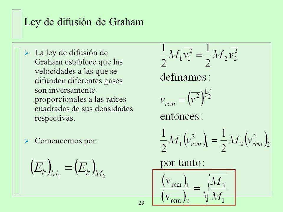 Ley de difusión de Graham La ley de difusión de Graham establece que las velocidades a las que se difunden diferentes gases son inversamente proporcio
