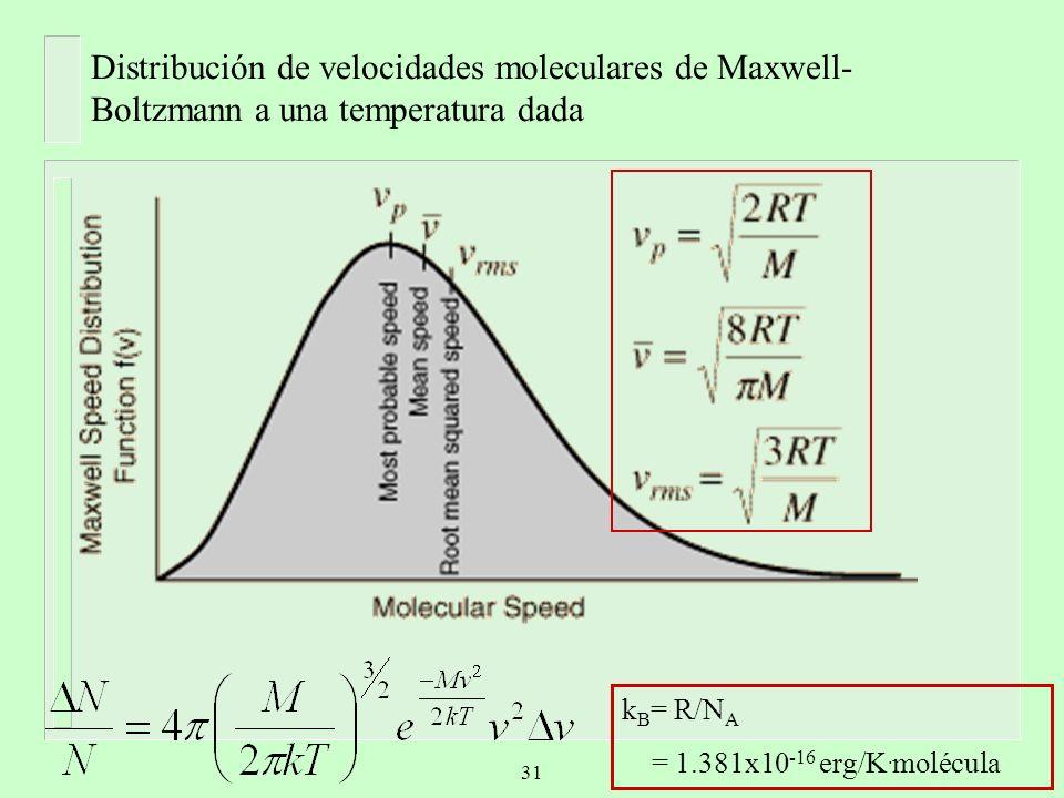 Distribución de velocidades moleculares de Maxwell- Boltzmann a una temperatura dada k B = R/N A = 1.381x10 -16 erg/K. molécula 31