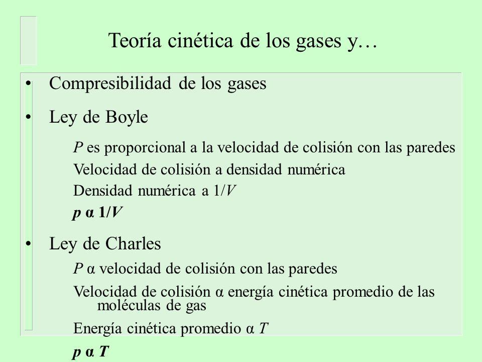 Teoría cinética de los gases y… Compresibilidad de los gases Ley de Boyle P es proporcional a la velocidad de colisión con las paredes Velocidad de co