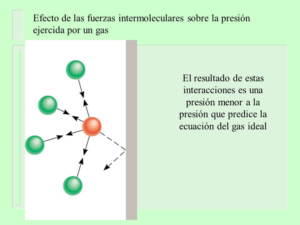 Efecto de las fuerzas intermoleculares sobre la presión ejercida por un gas El resultado de estas interacciones es una presión menor a la presión que