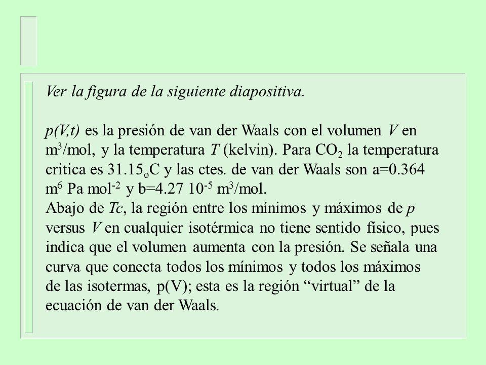 Ver la figura de la siguiente diapositiva. p(V,t) es la presión de van der Waals con el volumen V en m 3 /mol, y la temperatura T (kelvin). Para CO 2