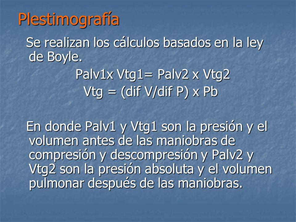 Plestimografía Se realizan los cálculos basados en la ley de Boyle. Se realizan los cálculos basados en la ley de Boyle. Palv1x Vtg1= Palv2 x Vtg2 Pal
