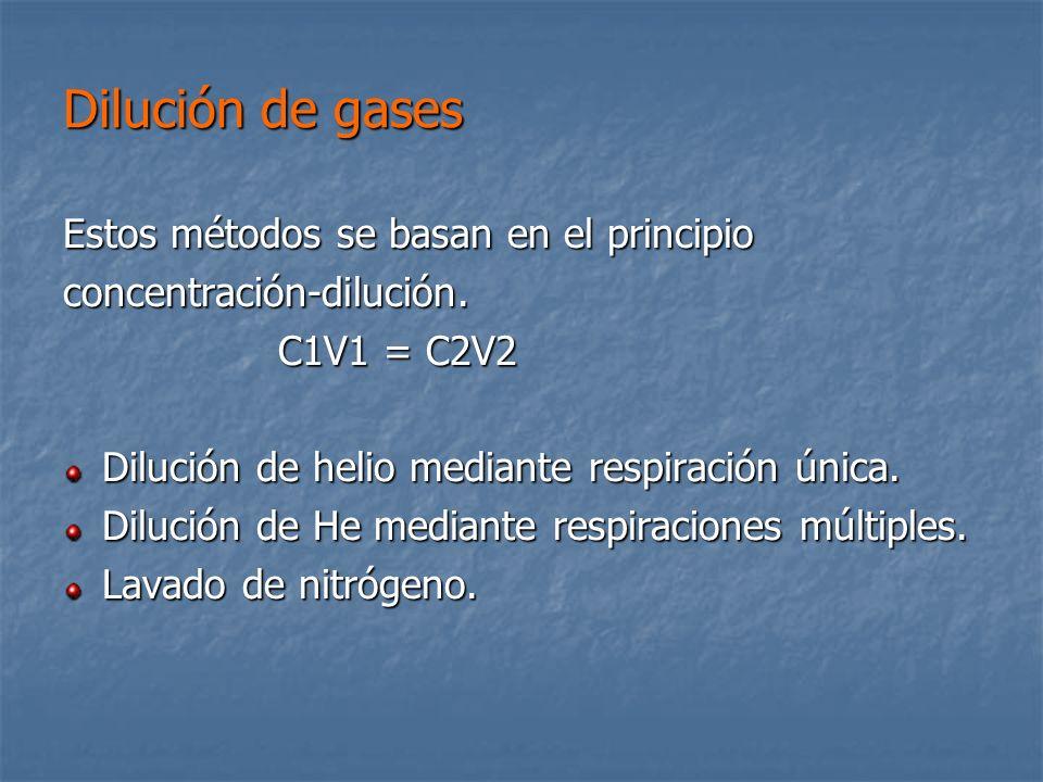Dilución de gases Estos métodos se basan en el principio concentración-dilución. C1V1 = C2V2 C1V1 = C2V2 Dilución de helio mediante respiración única.