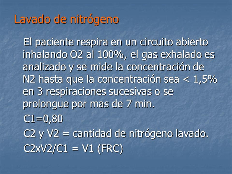 Lavado de nitrógeno El paciente respira en un circuito abierto inhalando O2 al 100%, el gas exhalado es analizado y se mide la concentración de N2 hasta que la concentración sea < 1,5% en 3 respiraciones sucesivas o se prolongue por mas de 7 min.