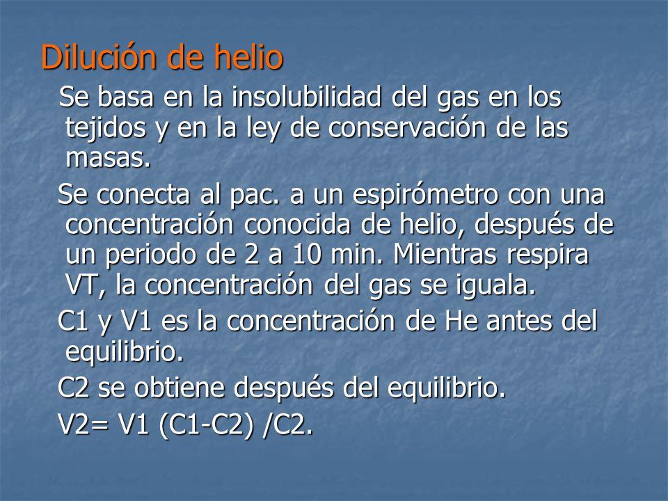 Dilución de helio Se basa en la insolubilidad del gas en los tejidos y en la ley de conservación de las masas. Se basa en la insolubilidad del gas en