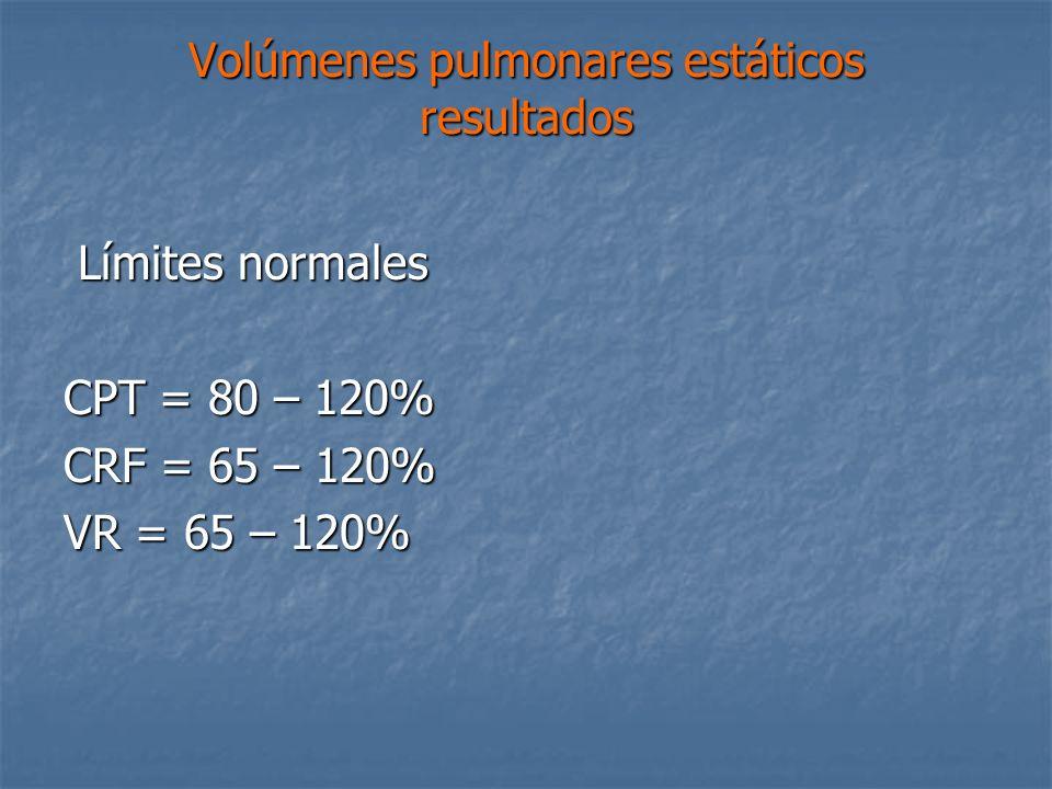 Volúmenes pulmonares estáticos resultados Límites normales Límites normales CPT = 80 – 120% CRF = 65 – 120% VR = 65 – 120%