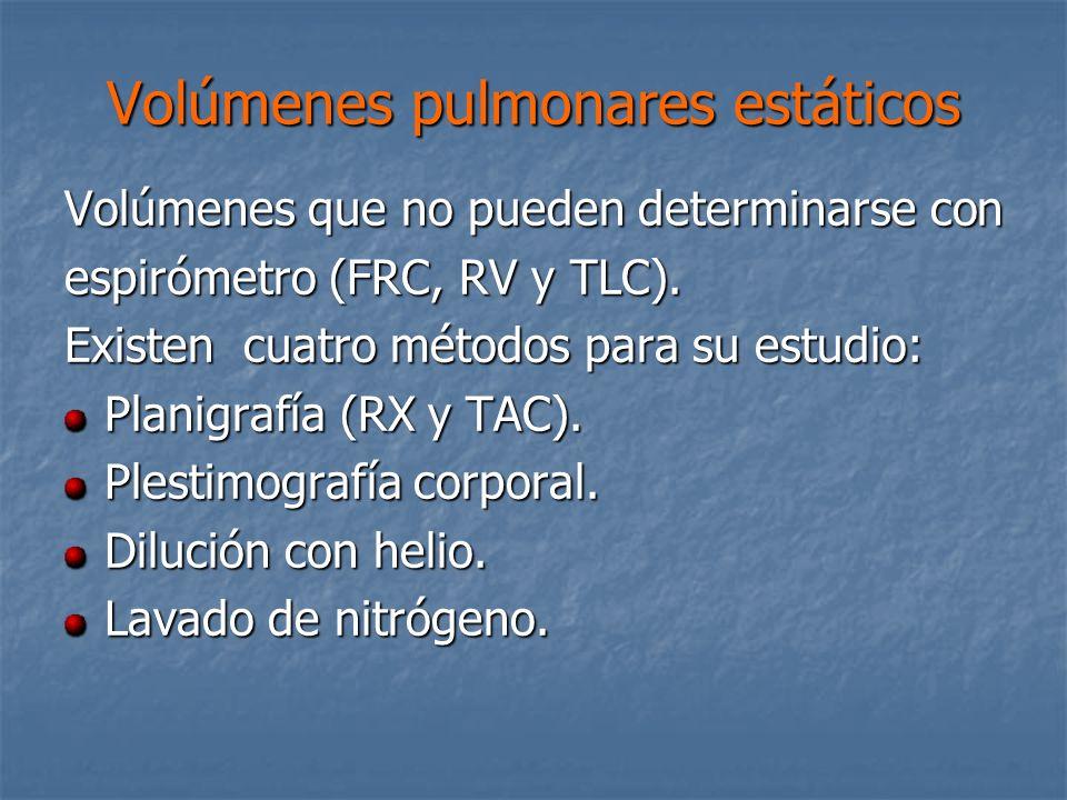 Volúmenes pulmonares estáticos Volúmenes que no pueden determinarse con espirómetro (FRC, RV y TLC). Existen cuatro métodos para su estudio: Planigraf