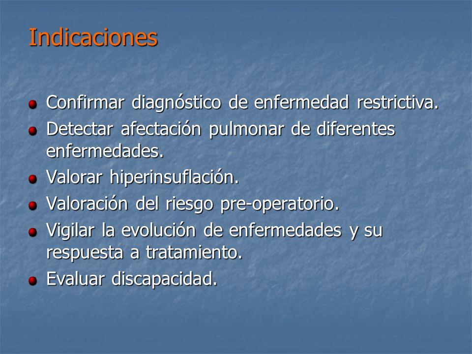 Indicaciones Confirmar diagnóstico de enfermedad restrictiva. Detectar afectación pulmonar de diferentes enfermedades. Valorar hiperinsuflación. Valor