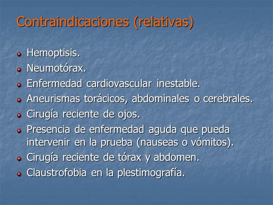 Contraindicaciones (relativas) Hemoptisis.Neumotórax. Enfermedad cardiovascular inestable. Aneurismas torácicos, abdominales o cerebrales. Cirugía rec