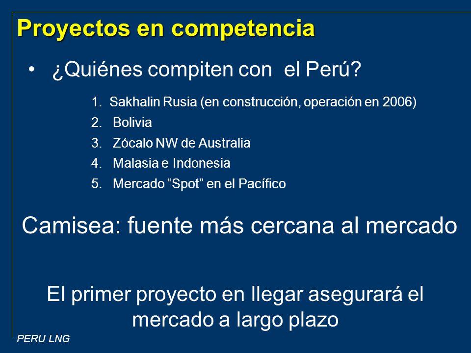 PERU LNG Proyectos en competencia ¿Quiénes compiten con el Perú.