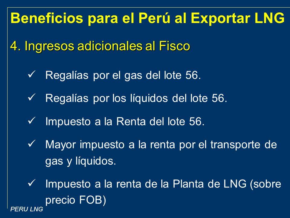 PERU LNG 4.Ingresos adicionales al Fisco Regalías por el gas del lote 56.