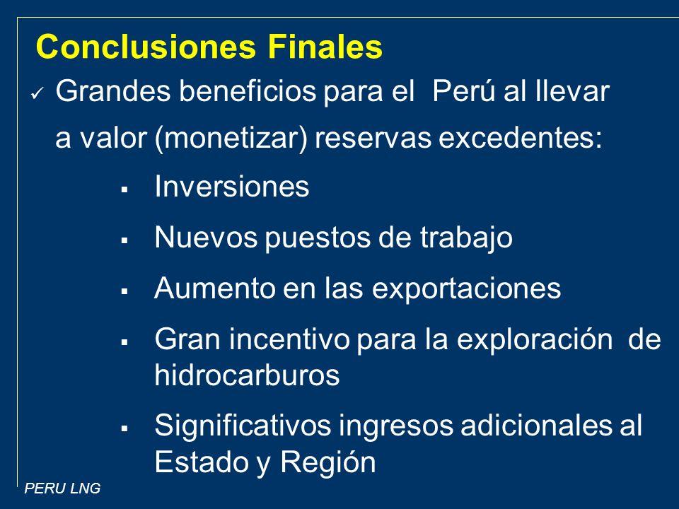 PERU LNG Conclusiones Finales Grandes beneficios para el Perú al llevar a valor (monetizar) reservas excedentes: Inversiones Nuevos puestos de trabajo Aumento en las exportaciones Gran incentivo para la exploración de hidrocarburos Significativos ingresos adicionales al Estado y Región