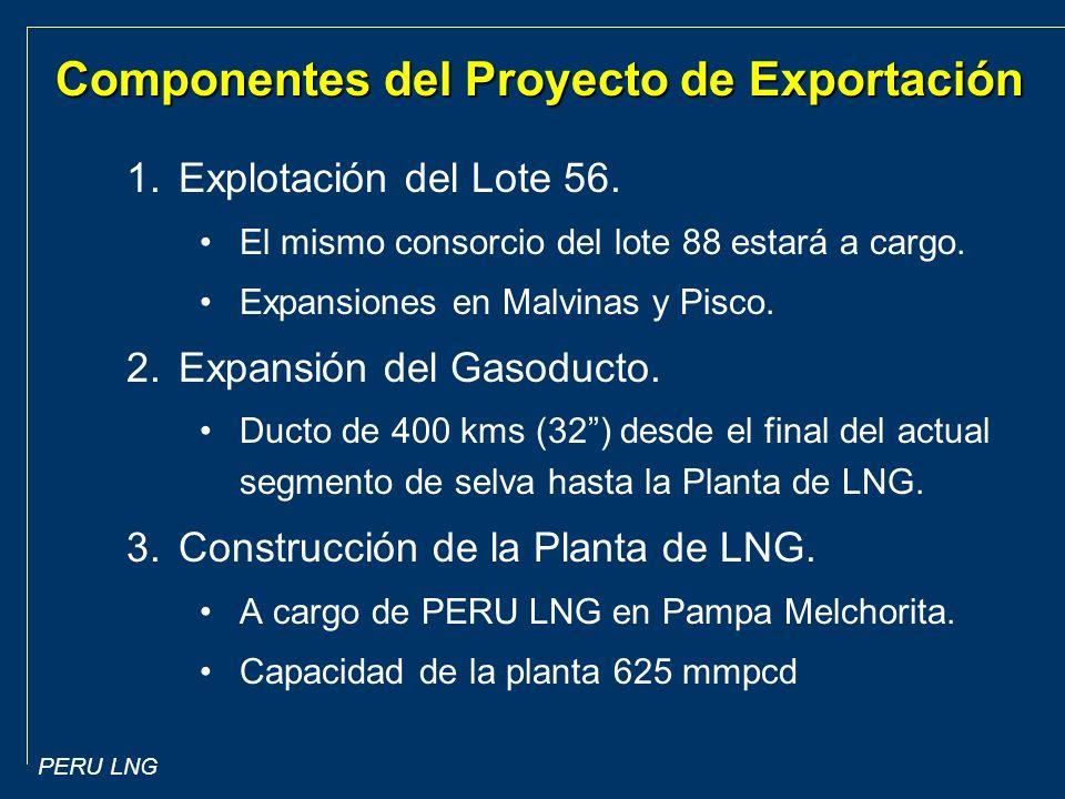 PERU LNG Componentes del Proyecto de Exportación 1.Explotación del Lote 56.