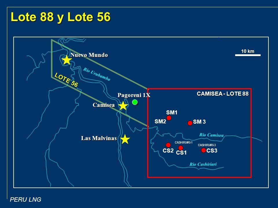 PERU LNG Inversiones en Trinidad y Tobago (LNG) Reservas en 1994: 8.2 TCF Reservas en el 2003: 35.2 TCF Primer tren de LNG entró en operación en 1999.