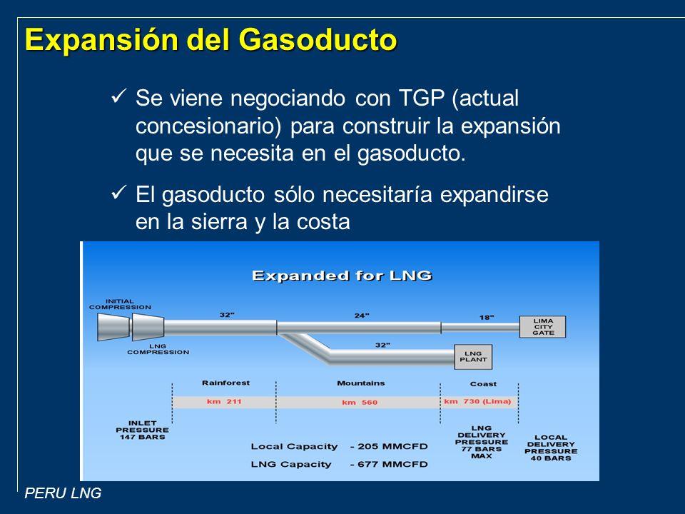 PERU LNG Unidad de Recepción delGas CampamentoAlmacenamiento de LNG Instalaciones Marinas Antorchas Almacenamiento de Refrigerantes Generación Eléctrica Servicios Generales Unidad de Retiro de Gas Acido (CO2) Unidad de Deshidratación del Gas Proyecto de Exportación de LNG Planta Pampa Melchorita Unidad de Refrigeración y Licuefacción Adsorbedor de Carbón activado Capacidad inicial de la planta: 625 mmpcd