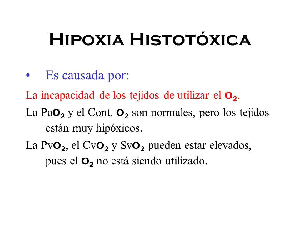 Hipoxia Histotóxica Es causada por: La incapacidad de los tejidos de utilizar el O 2.