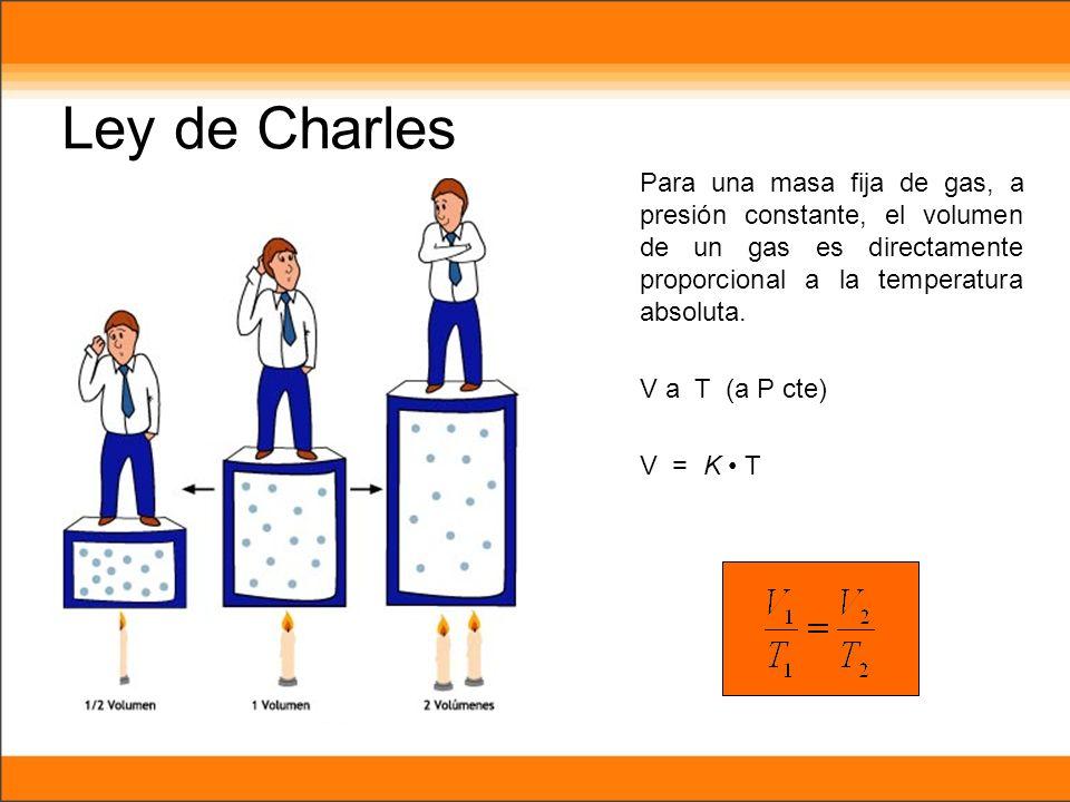 Ley de Charles Para una masa fija de gas, a presión constante, el volumen de un gas es directamente proporcional a la temperatura absoluta. V a T (a P
