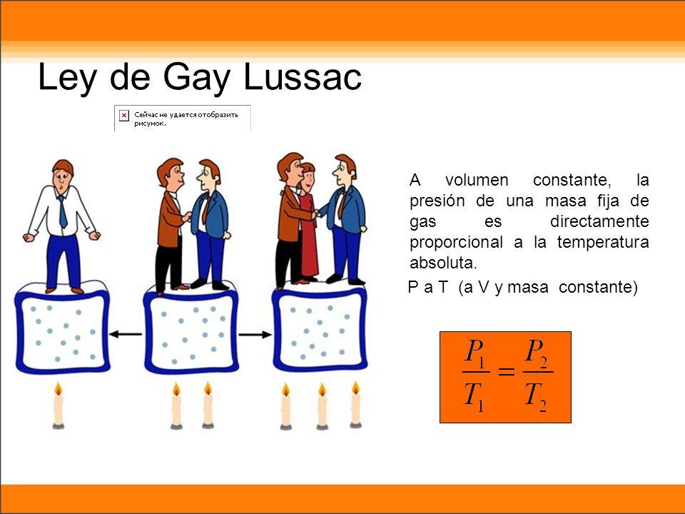 Ley de Gay Lussac A volumen constante, la presión de una masa fija de gas es directamente proporcional a la temperatura absoluta. P a T (a V y masa co