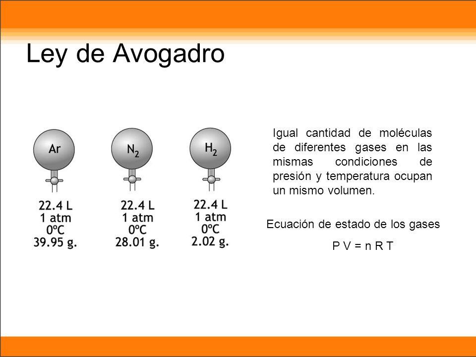 Igual cantidad de moléculas de diferentes gases en las mismas condiciones de presión y temperatura ocupan un mismo volumen. Ecuación de estado de los